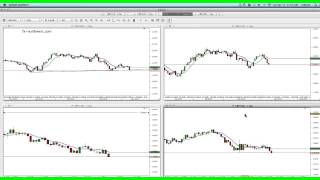 Correlated Currency Pairs