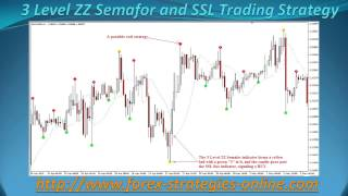 3 Level ZZ Semafor and SSL Forex Trading Strategy