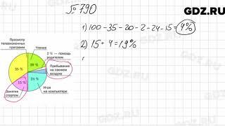 № 790 - Математика 6 класс Мерзляк