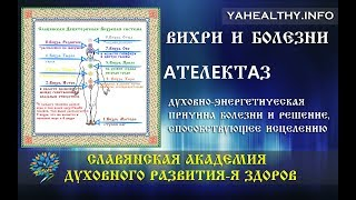 Aтeлeктaз | Чакры и болезни | Энергетика славян