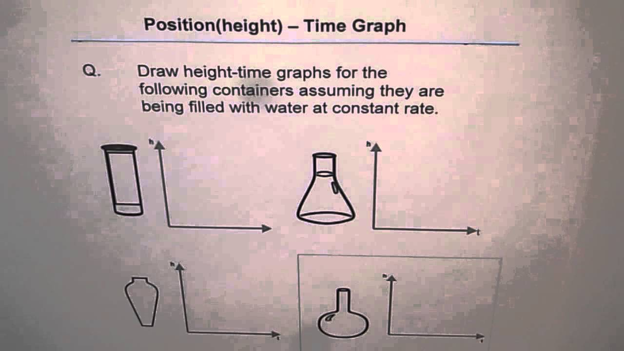 Position Time Graph Practice Worksheet - YouTube