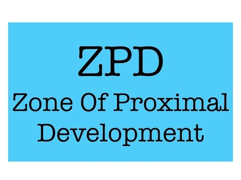 Vygotsky's Development Theory   Zone of Proximal Development (ZPD)
