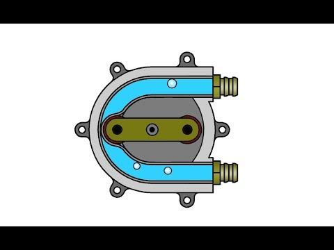 Как работает перистальтический или шланговый насос