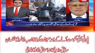 Ishaq dar comments on 'mini-budget'