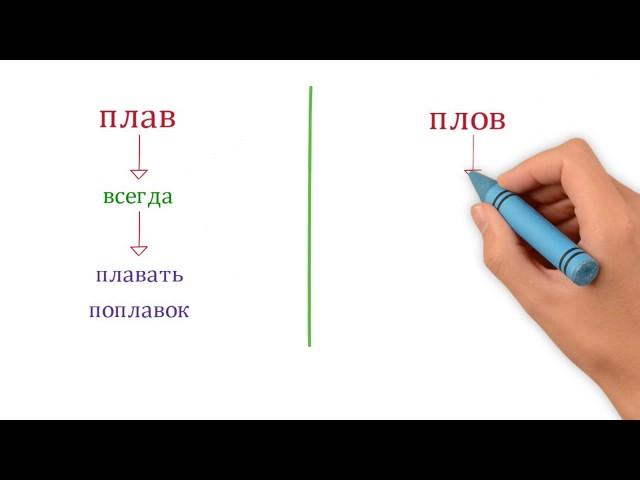 Плав плов в корне слова правило и примеры