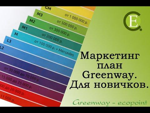 Маркетинг план Greenway.