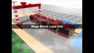 видео: RTP рельсовый транспортер