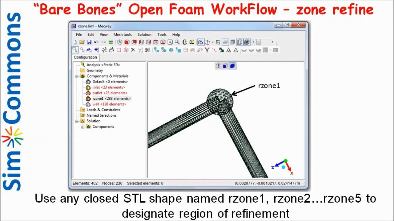 Openfoam Workflow