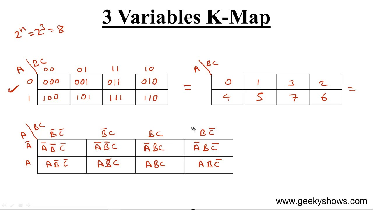 3 Variable K Map Table Hindi