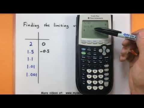 Calculus - Approximate the inst. rate of change with a Ti 83 or 84 calculator