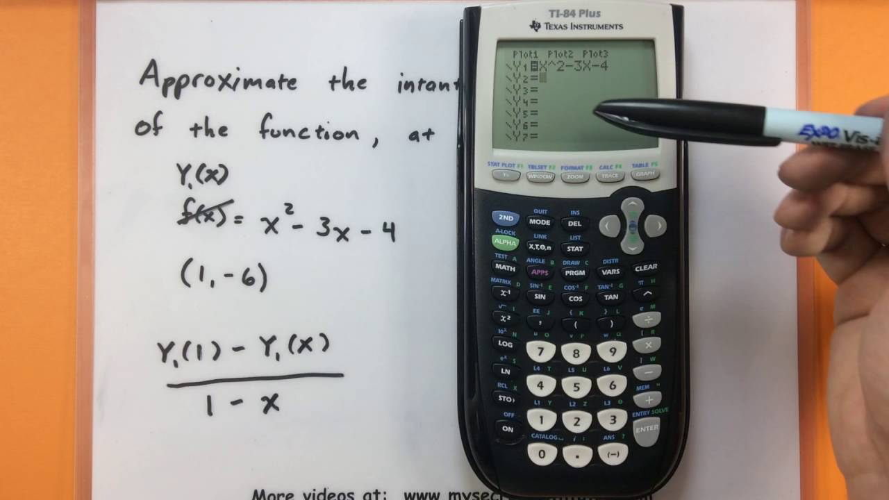 Calculus - Approximate the inst. rate of change with a Ti 83 or 84 ...