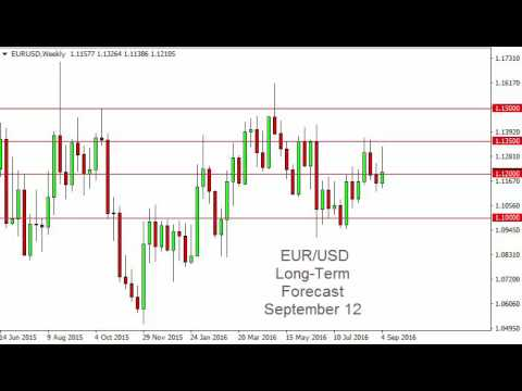 EUR/USD Forecast for the week of September 12 2016, Technical Analysis