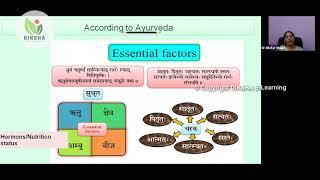 Practical Aspects of Female Infertility | Dr. Nilofar M Shaikh | Ayurveda College Coimbatore