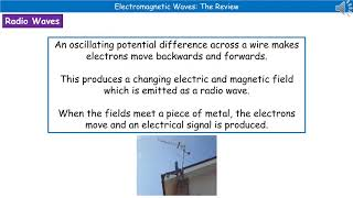 P5.2.1 - Electromagnetic Waves H