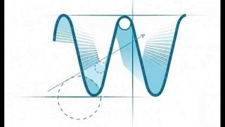 Wave In A Box - Apache Wave