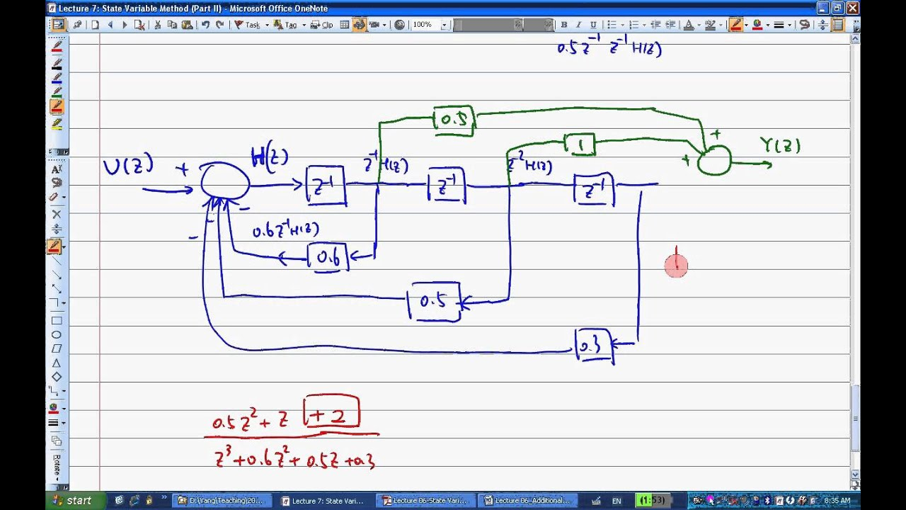 Engr487 lecture7 discrete state space model
