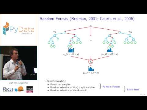 Image from Tree models with scikit-learn