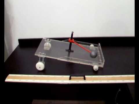 Superiority of Pendulum Drive - Potential Energy to Kinetic Energy