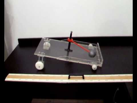 Superiority of Pendulum Drive - Potential Energy to Kinetic Energy