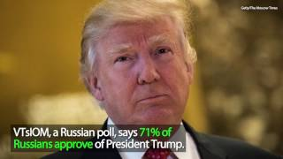Trump has over 70% approval rating...but not in America