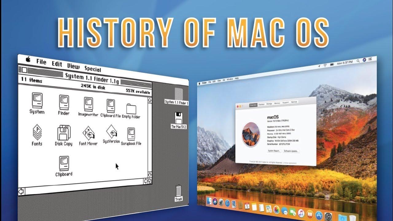 History of Mac OS