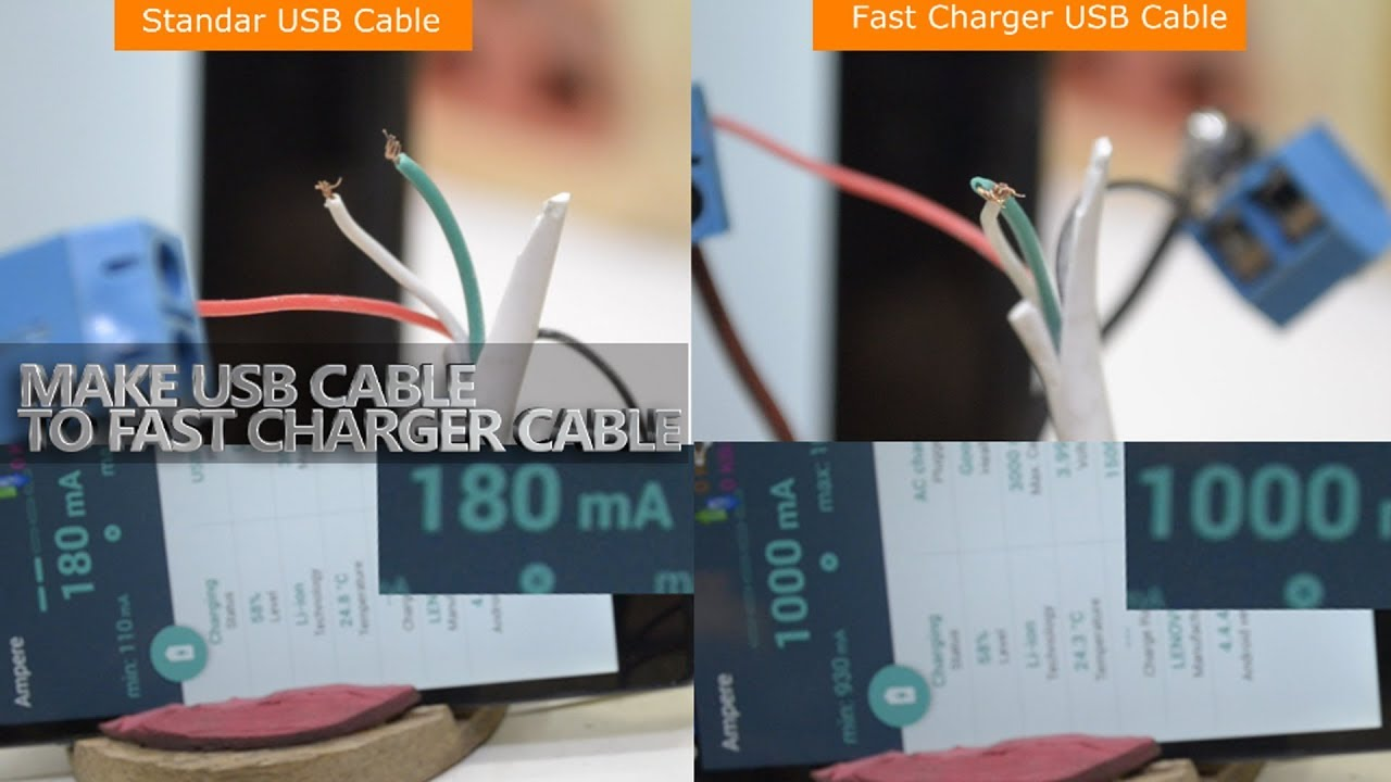 Make Fast Charger USB Cable for Charger Adaptor 1000mAh 1500mAh from Hard Drive Wire Diagram on vga wire diagram, network cable wire diagram, lcd wire diagram, hdmi cable wire diagram,