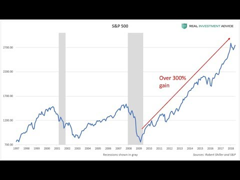 Why The Stock Market Is Heading For Disaster