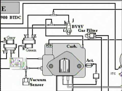 Vacuum Diagram on toyota 2E engine  YouTube