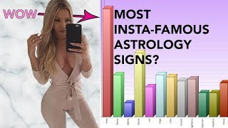 TOP 3 ASTROLOGICAL SIGNS FOR INSTAGRAM MODELS (Vedic Astrology Research)