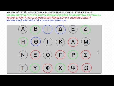 It's all Greek to me – vai tuttu vieras kieli, kreikka?