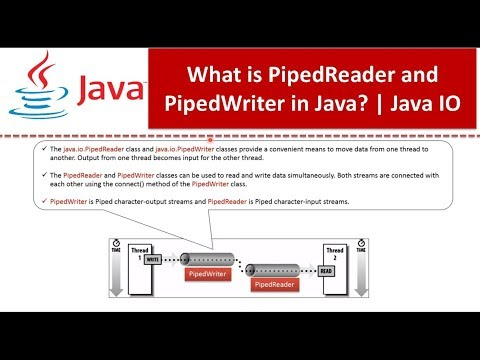 Java Tutorial : Java IO (PipedReader and PipedWriter-Introduction)