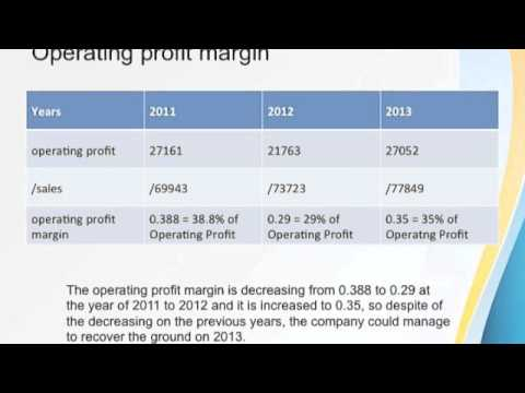 Financial Management Assignment - Microsoft Company