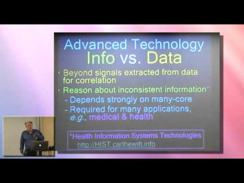 Future of IP Software with Carl Hewitt