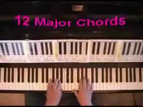How To Learn All The Major Piano Chords In 10 Minutes Or Less Youtube