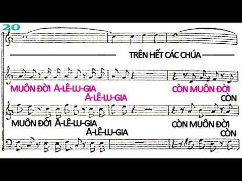 Hallelujah Chúa Là Vua Karaoke (Giọng 2) - Hallelujah Chorus Karaoke (Alto)
