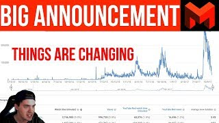 It's time to adapt: Big Channel Announcement