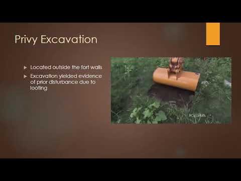 Historical Archaeology in South Dakota