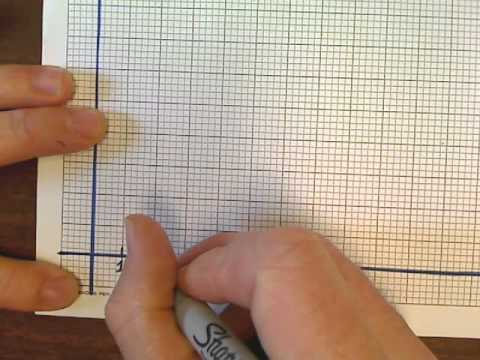 Physical Science - Friction Lab Part 1 (Graph)