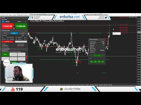 Sistemas trading forex apertura europea