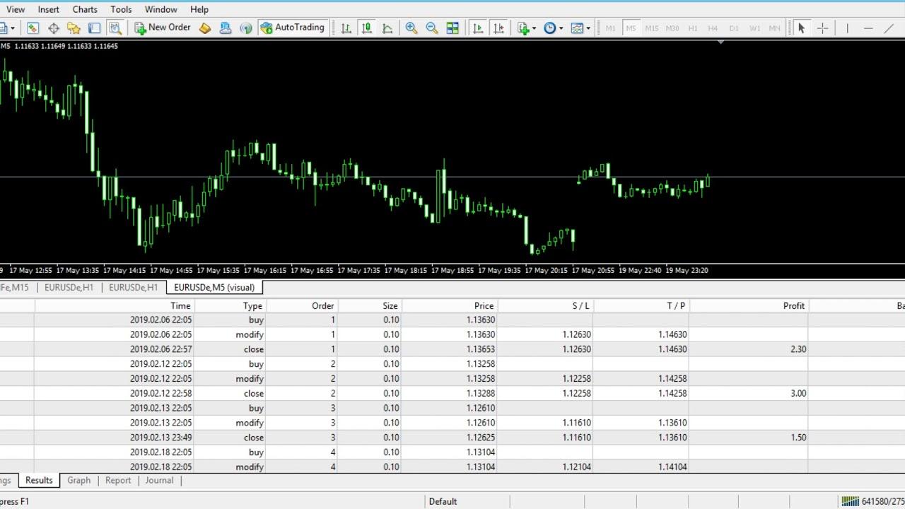 Forex Robotron Ea Download | Forex Trading 4-hour Time Frame