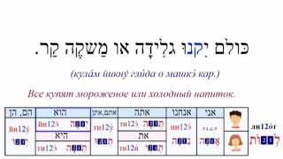 Урок № 86  Слабые глаголы будущего времени и повелительного наклонения в лёгком биньяне часть 1