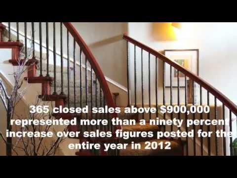 Lyon Real Estate Luxury Market Report - 4th Quarter 2014