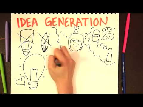 Think   Idea Generation