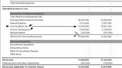 Income Before Tax on the Income Statement