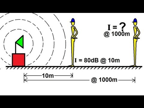 Physics - Mechanics: Sound and Sound Waves (13 of 47) Sound Intensity at a Distance