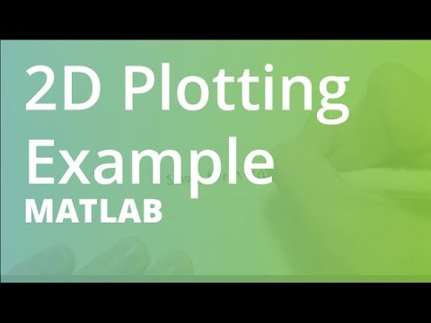 MATLAB: 2D Plotting Example