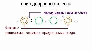 Перечисление и обобщающие слова при однородных членах (8 класс, видеоурок-презентация)
