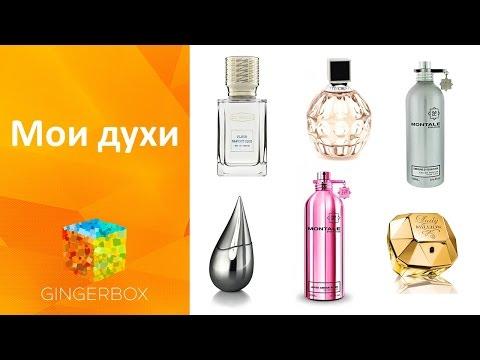 Какие духи купить? Нишевая (селективная) парфюмерия и обычная парфюмерия