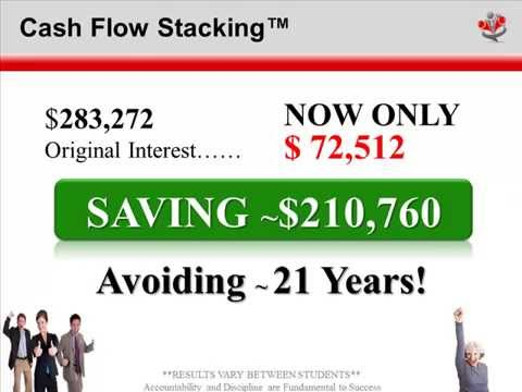 Pay Off Mortgage Early Or Buy Investment Property