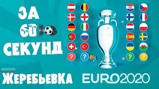 Жеребьевка ЕВРО 2020 за 60 секунд